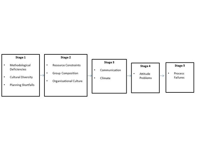 Figure 1 - Part 3
